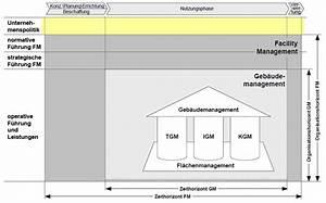 Steigerung Berechnen : edv gest tztes berechnen entwerfen und konstruieren im bauwesen pdf ~ Themetempest.com Abrechnung