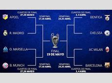 FC Barcelona VS AC Milan in the Draw For UEFA Champions