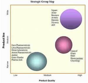 Strategic Management of ACME Laboratories Limited ...