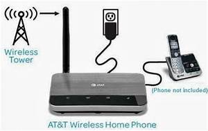 My Tech Blog ZTE WF720 Wireless Home Phone Device Review