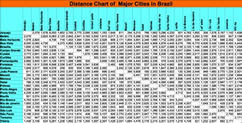 driving map  usa  distances cvln rp