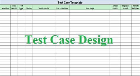 software test design work  quality