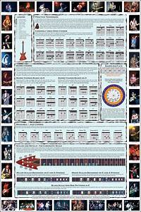Guitar Chord Chart Lg Gif 700 1050 Guitar Chords