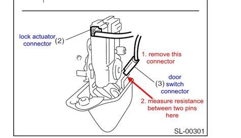 Subaru Forester Fuse Box Door Wiring Diagram For Free
