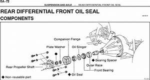 Rear Diff Pinion Seal Leaking