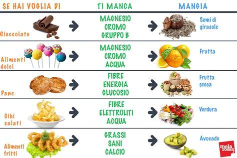 alimenti da dieta voglie di cibo tutti i motivi ti spingono a mangiare