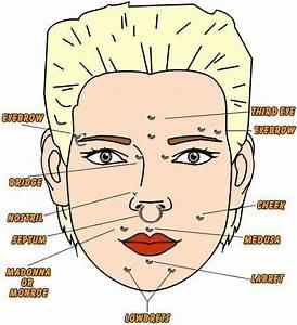 Unique Types Of Facial Piercings | piercings | Pinterest ...