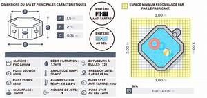 Spa Intex Octogonal 6 Places : pure spa intex jets et bulles 4 places c piscine ~ Melissatoandfro.com Idées de Décoration
