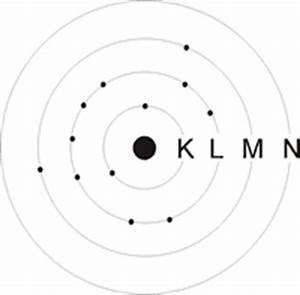 Chemie N Berechnen : vernetztes studium chemie chemie f r mediziner bohrsches atommodell ~ Themetempest.com Abrechnung