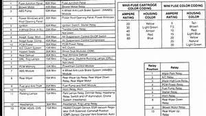 Ford Aerostar - 1995 Ford Explorer Fuse Box Diagram