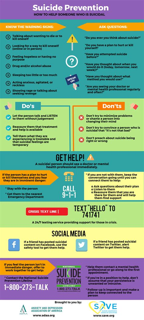 adaa  save infographic save