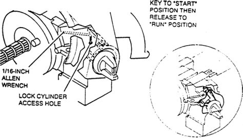 Repair Guides Steering Ignition Switch Lock Cylinder