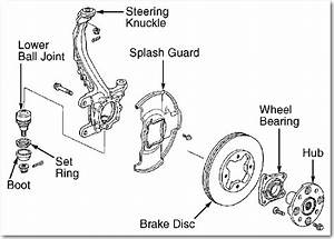 How To Remove 1996 Honda Accord Front Brake Rotor