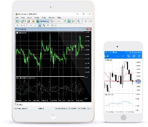 mt4 ios metatrader 5 mt5 trading platform for ios