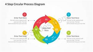 Free 4 Step Circular Process Diagram