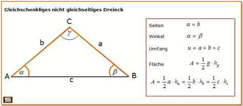 gleichschenkliges dreieck formel fuer flaechenberechnung