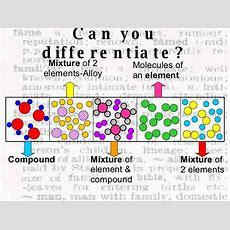 Jss2 Basic Science Third Term Elements, Compounds And Mixtures Passnownowcom