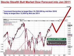 DSD Removals and Storage: Dow Jones Stock Market Index ...