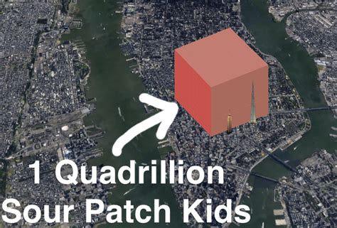 What Does A Quadrillion Sour Patch Kids Look Like?