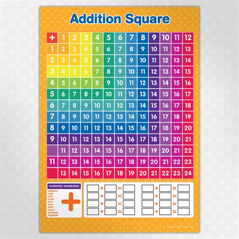 adding square a3 addition square poster funky monkey house