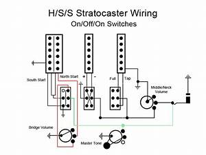 strat hss wiring diagram please review electronics With hss guitar wiring