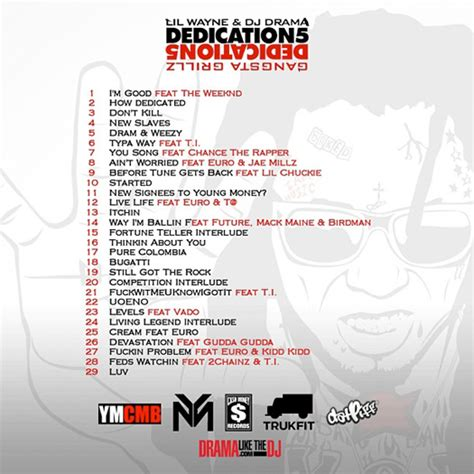 lil wayne no ceilings album tracklist tracklist for lil wayne s dedication 5 mixtape