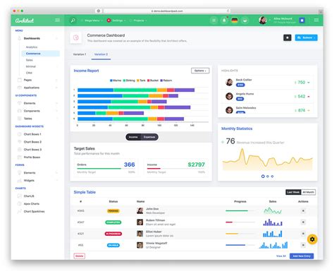 bootstrap  admin templates  web apps