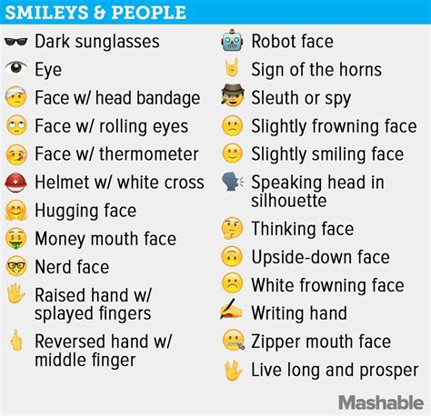 meaning of emojis on iphone the complete guide to every single new emoji in ios 9 1