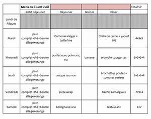 Bon De Reduction Weight Watcher A Imprimer : menu d 39 une semaine 23 smart points weight watchers 1 ~ Medecine-chirurgie-esthetiques.com Avis de Voitures
