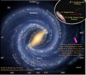Milky Way Galaxy Map Planets | www.pixshark.com - Images ...