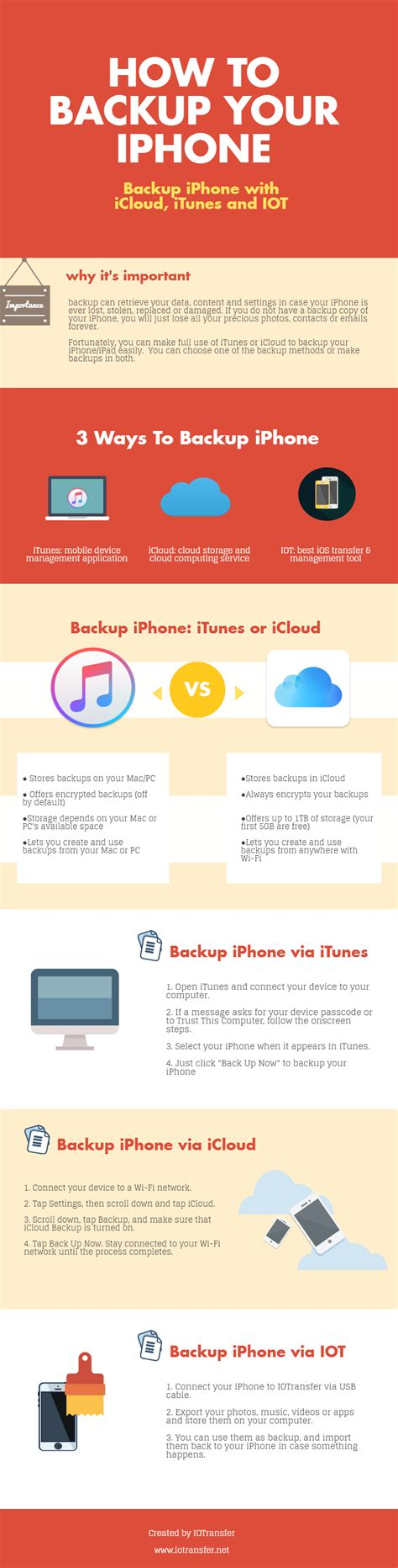How To Backup Your Iphone  Infographic. Waterproofing Contractors Association. Equifax Identity Theft Alert. Product Information Software. Credit Card Without Social Security. New York Salary Calculator Voip Phone Setup. Online Computer Back Up Html5 App Development. Hospital Administration Degree Programs. Deschutes Veterinary Clinic Mug And Saucer