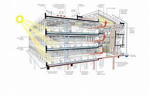Federal Center South Building 1202   AIA Top Ten
