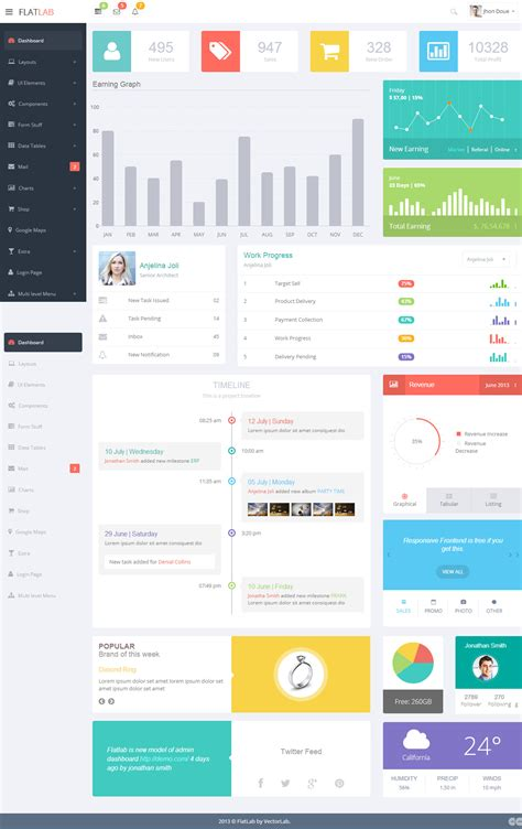 html dashboard template 40 best html5 dashboard template and admin panel 2016 responsive miracle