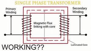 Working Of Single Phase Transformer  Hindi  Urdu