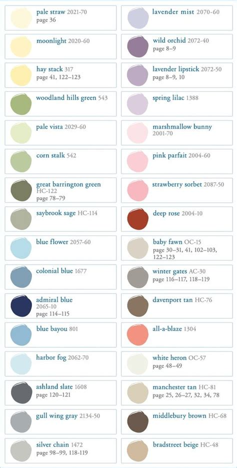 Pottery Barn Interior Paint Colors by Benjamin Paint Colors July 2012 Pottery Barn