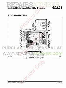 Search Results For  U201cfreightliner Fuse Box Location