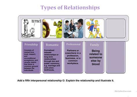 Types Of Relationships Worksheet