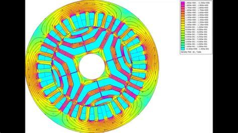 Universal Joints, Spline Shaft and Accesories | Huco Dynatork