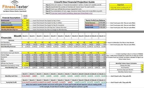 excel crossfit spreadsheet fitness financial projections box template gym workout training planning ideal workouts
