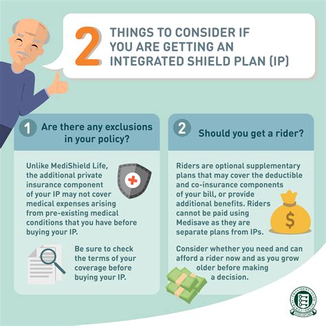 2 Things To Consider If You Are Getting An Integrated