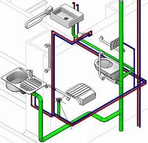 Eaux Vannes Eaux Usées : c ch i ng n c trong nh diennuoc247 com ~ Farleysfitness.com Idées de Décoration