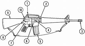 Labelled Diagram Of Freedom Machine   Murica