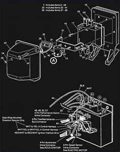 2001 Ezgo Txt Wiring Diagram  U2013 Vivresaville Com