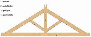 Ferme De Charpente : la charpente traditionnelle de fabrication artisanale ~ Melissatoandfro.com Idées de Décoration