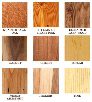 wood grain comparison 17 best images about wood grain on pinterest sequoia sempervirens wood working and the old