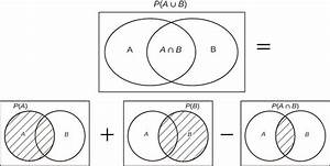 Use The Venn Diagram To Calculate Probabilities Which