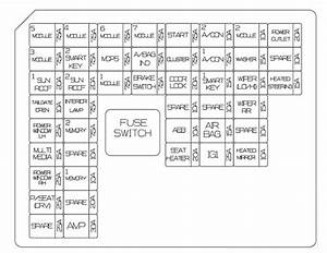 Hyundai Elantra Gt  2018  - Fuse Box Diagram