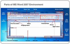 Parts Of Ms Word Screen Elements
