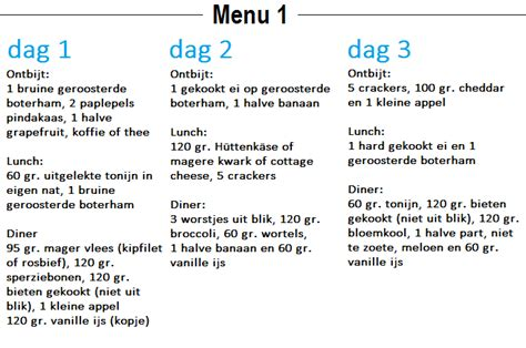 Keto dieet voeding