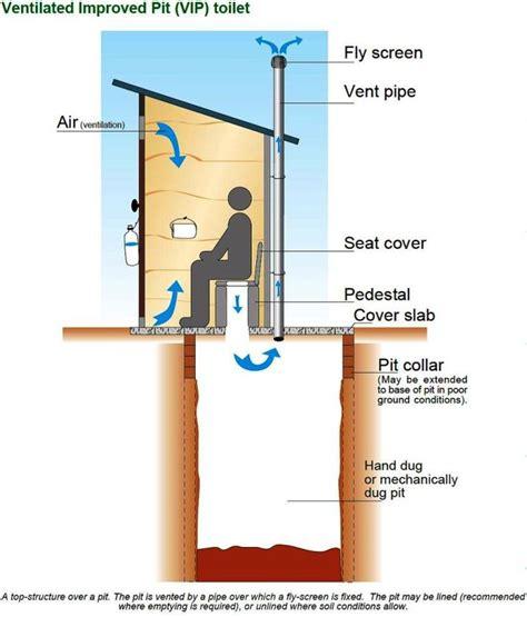 heres  technical bit   vip latrines work